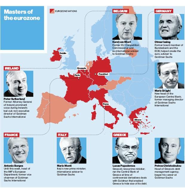 Goldman Sachs in Europe