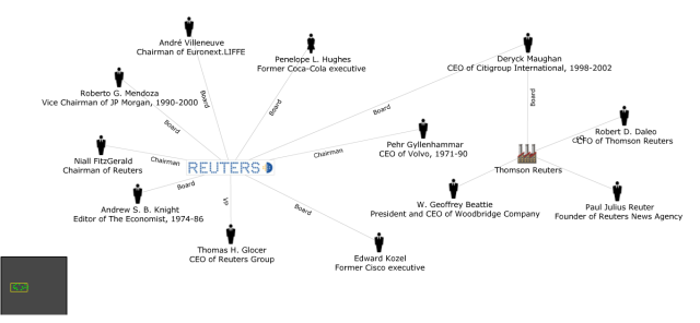 reuters-ownership